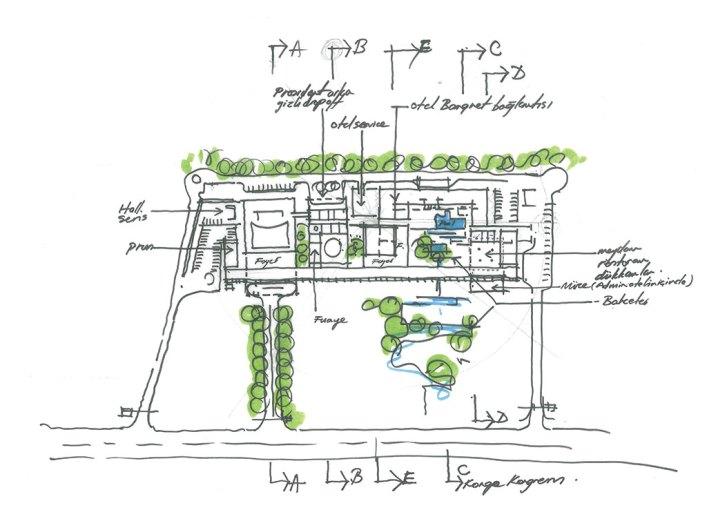Congo Kintele Congress Center_19_AVCI Architects_concept sketch