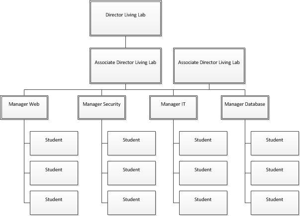 Database Security Syllabus