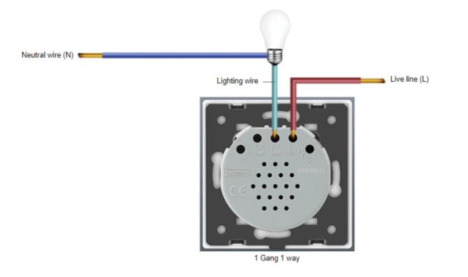 livolo worldwide shipping®  livolo light switch instruction