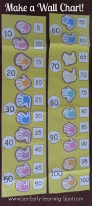 Create a Wall Chart: Skip Counting by 5s and 10s to 100