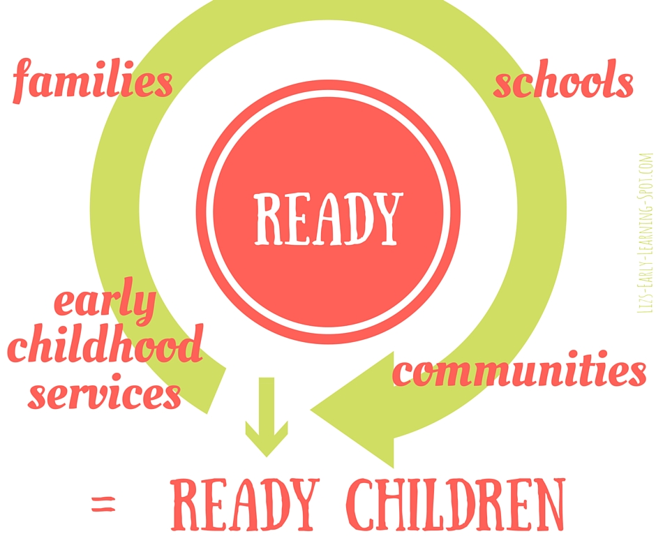 School readiness requires more than just kids who've reached the right age.