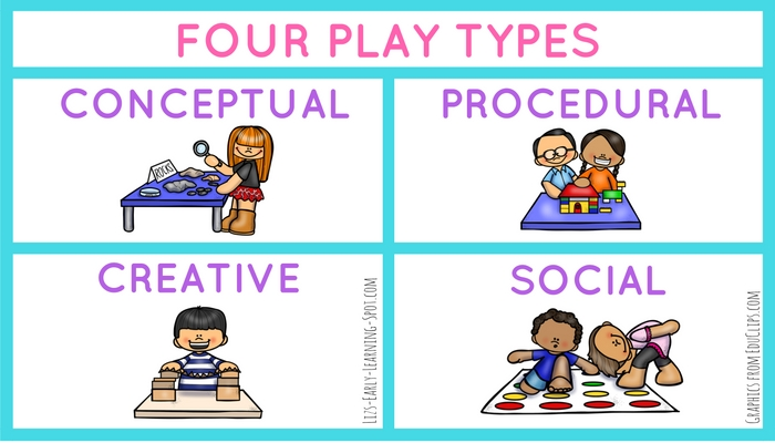 Researchers say there are 4 play types and that kids tend to prefer one. How does this affect their learning?
