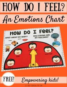 How Do I Feel Emotions Chart