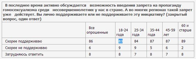 16.56 КБ