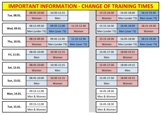 Mittersil 2019 2 Trainingsplan