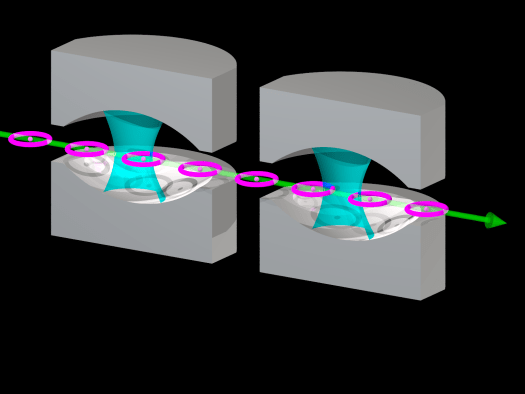 Beam of atoms crossing two cavities.