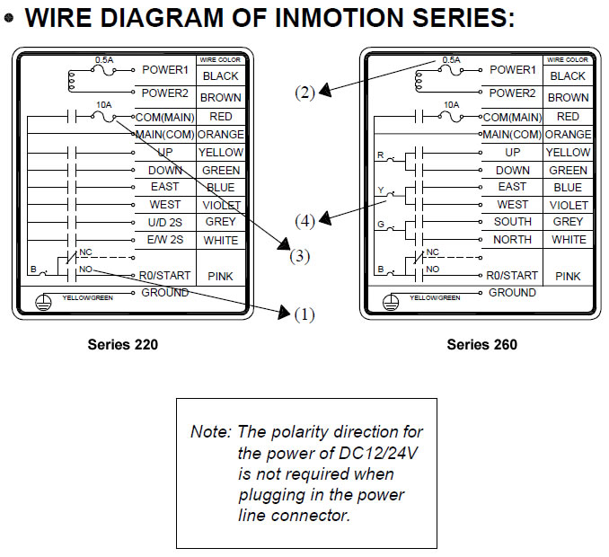 wire_diagram_of_inmotion?resized665%2C608 demag hoist wiring diagram efcaviation com demag wiring diagram at webbmarketing.co