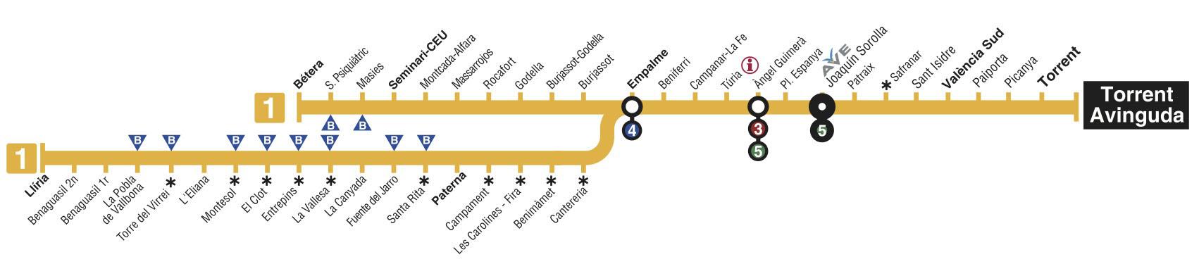 metro lliria paradas
