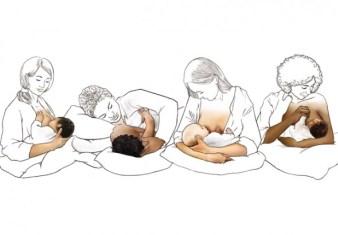 """Résultat de recherche d'images pour """"position confortable dessin"""""""