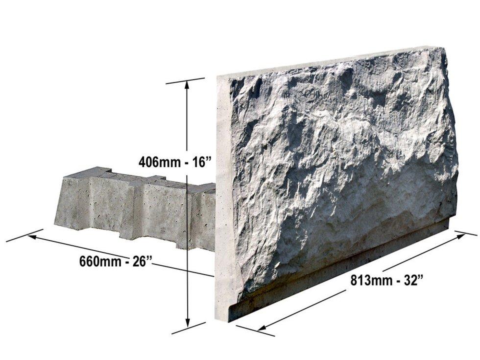 Panel+Dimensioned
