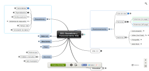 Diagrama interactivo sobre SEO y Buscadores