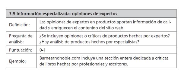 indicador-E-Commerce