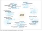 Perfil del Profesional de la Comunicación Interactiva: Fundamentos, Actualidad y Perspectivas