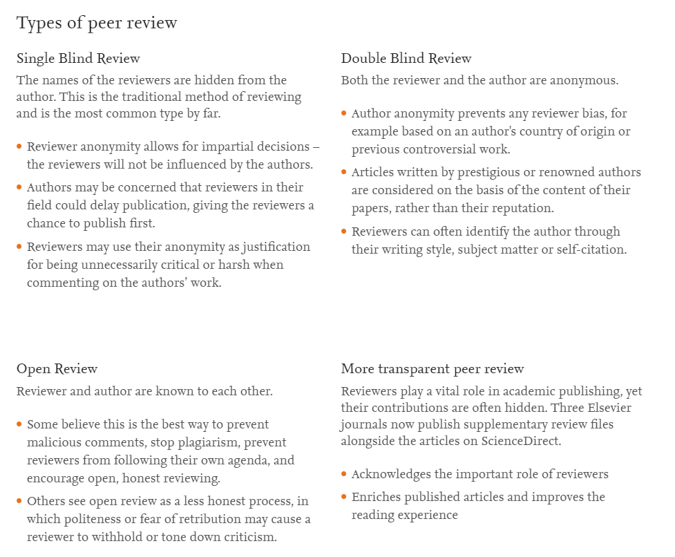 tipología del peer review según elsevier