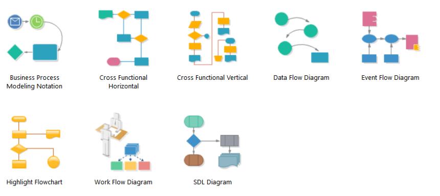 Ejemplos de diferentes tipos de diagramas