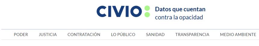 La taxonomía de Civio