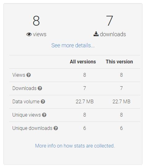 Zenodo: parte de los metadatos de registro