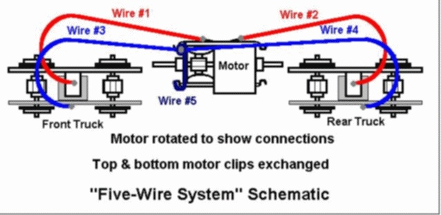 modified five wire upgrade – llx locomotives blog  llx locomotives blog