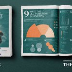 ethink education the times raconteur learning development l&d