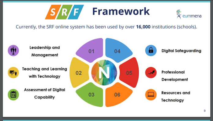 eumenna srf self review framework