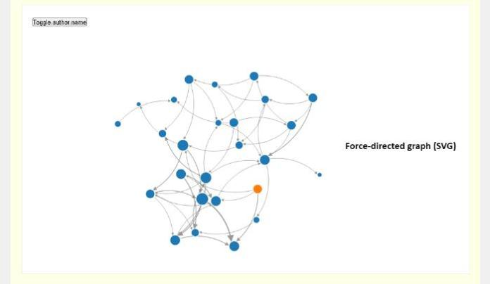 Analyze Online Discussions In Your Moodle With Forum Graph Plugin