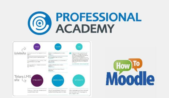 How Professional Academy Leverages Moodle Customization Totara For A World Class Training Experience