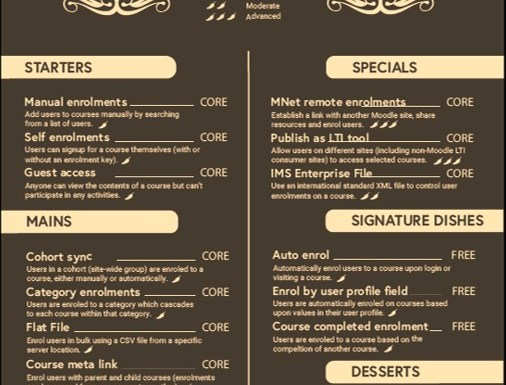 Expand Your Taste With Lewis Carr's 'Moodle Enrolment Plugins' Menu