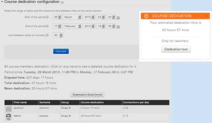 This Plugins Lets You Run Active Time Contests In Moodle