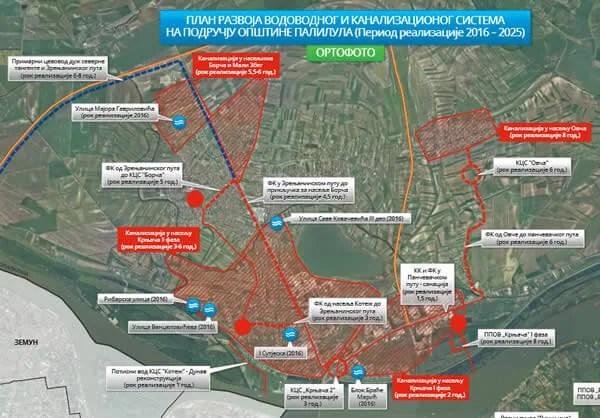 vodovod-kanalizacija-2016-2025-05