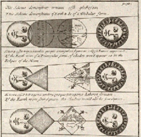 Image result for Ancient Greek Astronomy Plato