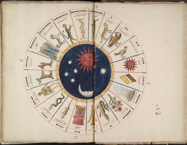 Agrandir.Représentation occidentale du calendrier Maya