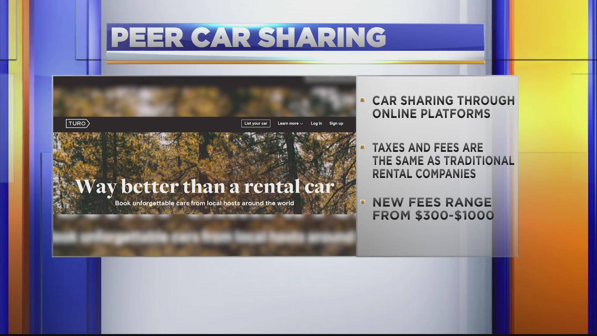 Peer_car_sharing_0_20190103222037
