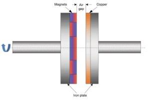 Autonomous Boat Magnetic Coupling Prototype