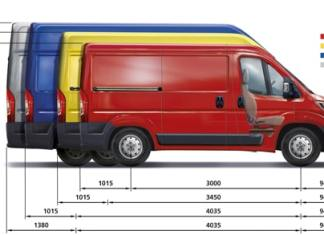 Quel camion louer pour quelle surface à déménager ?