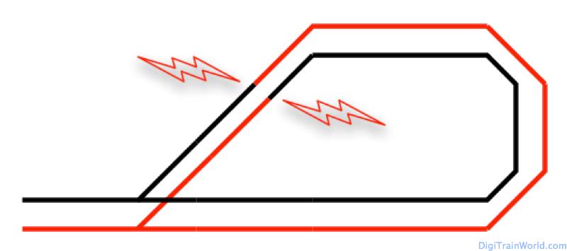 Returning Loop in DCC: the problem