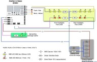 Using all SUSI outputs of N-scale DCC decoders
