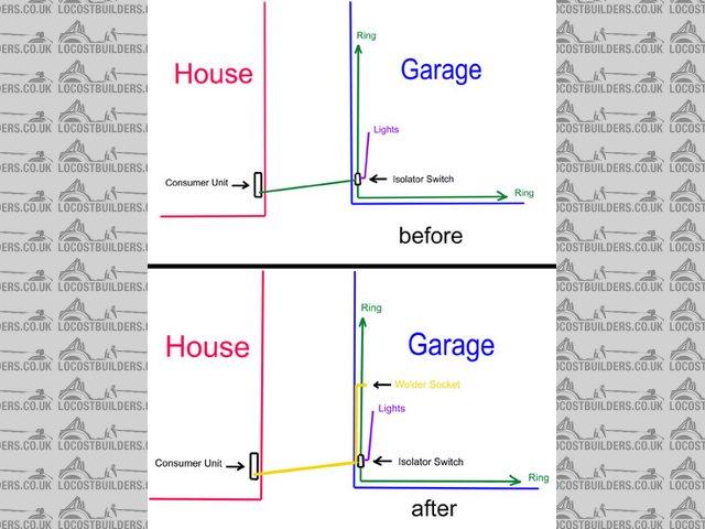 diagram wiring diagram for garage uk full version hd