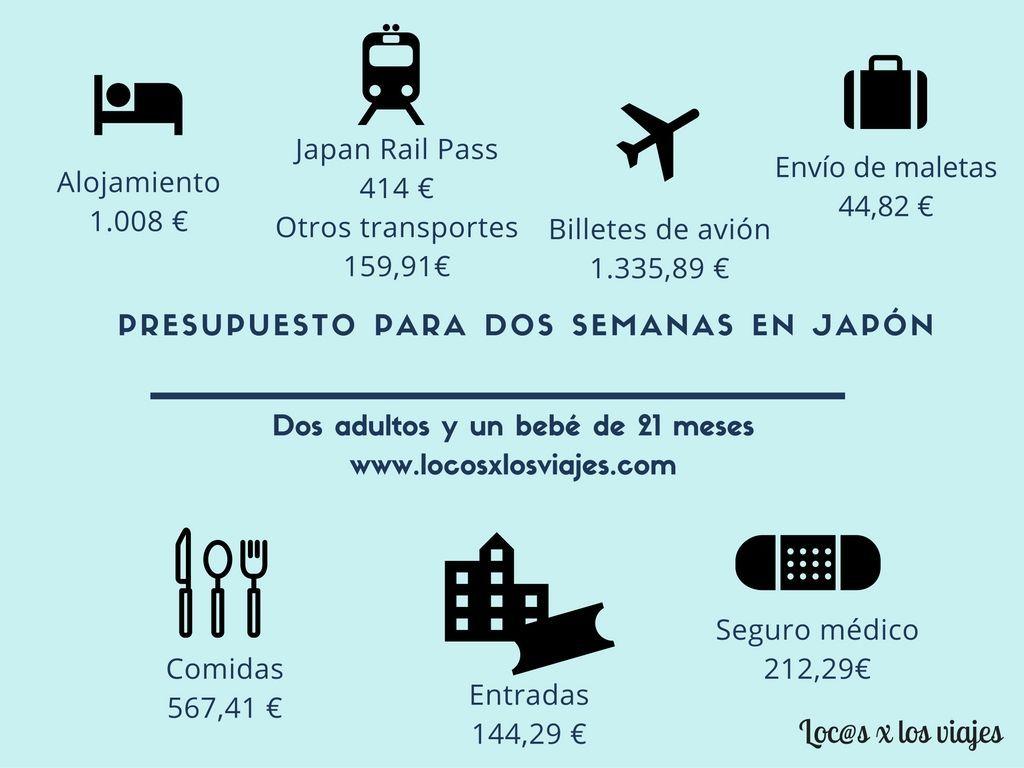 presupuesto-para-japon