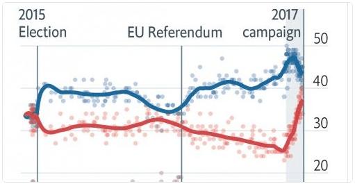 verkiezingscampagne wanneer de media gebonden zijn aan evenwichtsregels tussen de partijen.