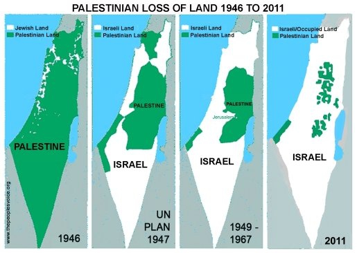 Evolutie bezetting Palestina