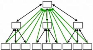 Struttura-Sito-Web
