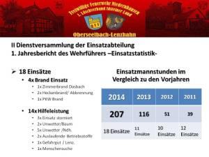 Einsatzstatistik 2014