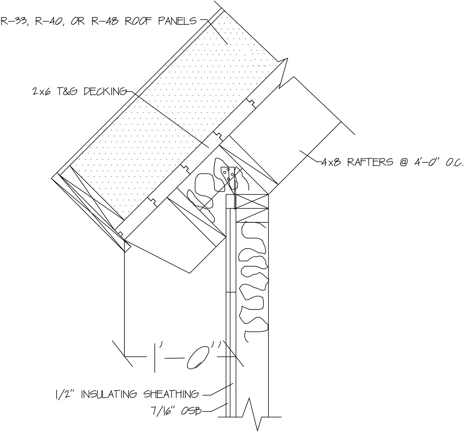 Our Panelized Roof Systems