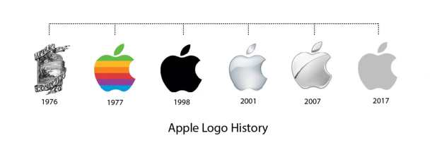 How Iconic Apple Logo | Logaster