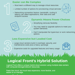 hybrid cloud solution infographic