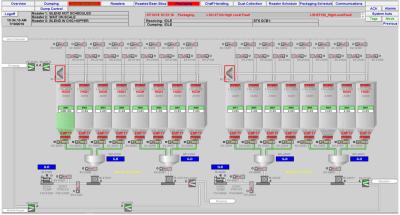 LSI Silos HMI Screenshot