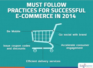 E-commerce trends 2014 @L
