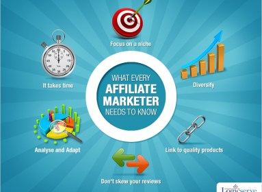 What every affiliate marketer needs to know @Logicserve Digi