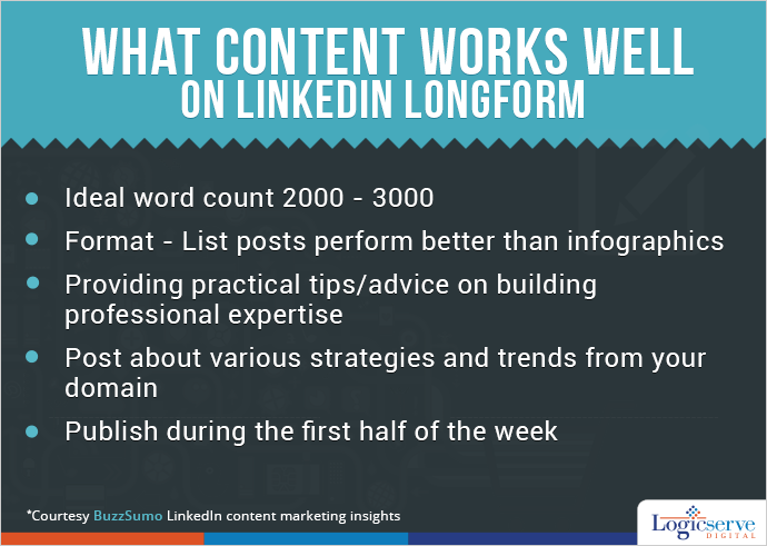 What type of content works best on LinkedIn