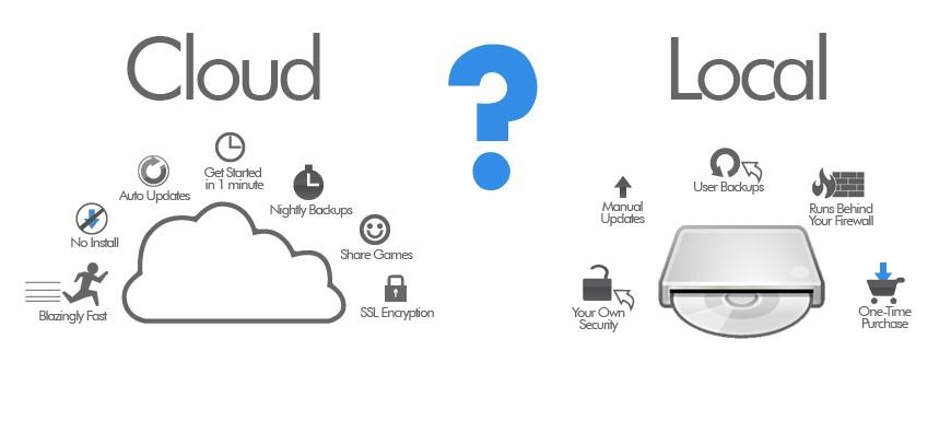 Cloud Server or Local Server